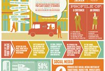 mobile food ideas
