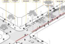 urbanismo ciclovia