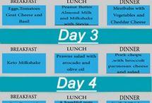 7 day Keto diet