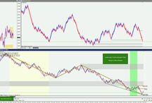 More Price Action Forex Trading Examples / images of different types of Forex trade setups from late 215 through to spring 2016