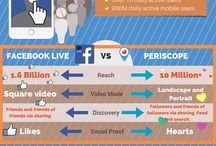 Social --- Live Streaming Tips / Trends