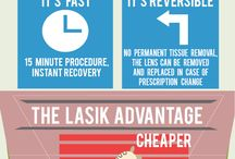 Refractive Surgery (LASIK)