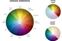 Teoria dei colori / Mescolanze dei colori