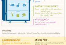 Infografiky / Zajímavosti o potravinách - přehledně