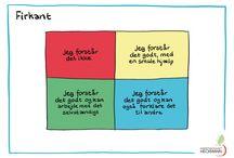 Mål og succeskriterier
