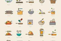 recipe w no words