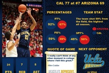 See the Stats / A collection of Infographics (statistics shown visually) that demonstrate why the California Golden Bears DOMINATE the Pac-12. / by University of California Golden Bears