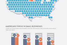 Entrepreneur + small business