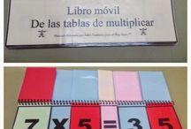 Actividades de Matematica