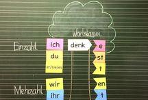 Schule Deutsch
