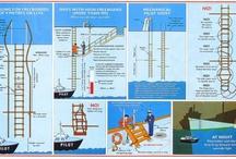 Como subimos a los buques
