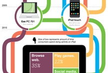 Rabobank / flow diagram / infographics