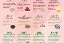 Myers-Briggs Personality Type Indicators