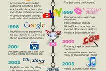 Infographics: E-Commerce