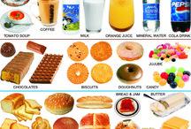 Nome de alimentos em inglês