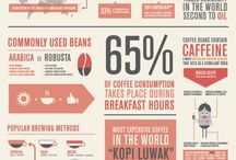 Information Design / Infographics / by Michelle Yuen