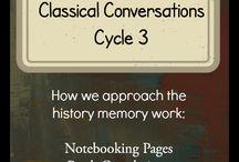 CC Cycle 3 History / by Jennifer Crabb