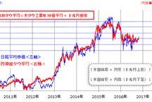 経済・株式