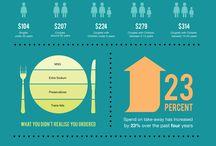 EFF Infographics
