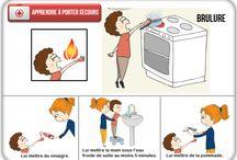 prevention risques