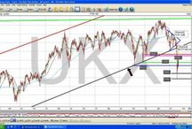 Technical Analysis / Technical Analysis, Spread Betting and Charting