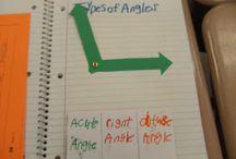 Ideas for Math Classroom