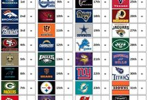 NFL Power Rankings / Os Power Rankings da NFL do FutebolAmericano.eu