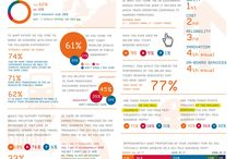 GTMC Survey Infographics / Business Travel UK