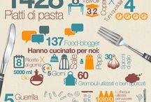 Food in Media