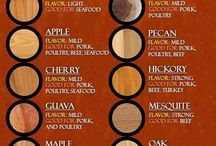 BBQ Wood