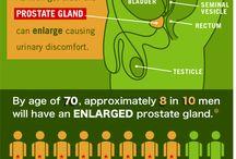 Prostatic  hyperplasia  problem cure