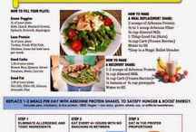 Eating Clean / Clean (mostly without gluten, sugar, dairy or soy) and paleo recipes and functional medicine