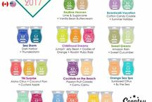 Scentsy smells