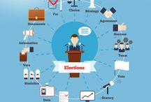 Online Election Campaigns in India