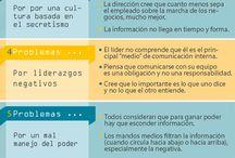 Comunicación / by Miguel López Zuleta