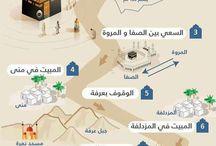 Haji dan Umrah / When you love Mecca and Madinah, Officially you miss do Hajji and Umroh