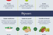 Food'Santé