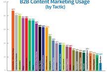 Content Marketing / Información sobre Content MArketing