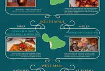 Maui Christmas