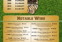Sports Infographics / A set of infographics on the topic of sports. The sport infographic collection has been curated from the Infographix Directory. / by Infographix Directory