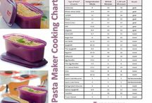 Tupperware recipes