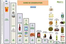 Plat salé / Autre que dessert, gourmandise, légumes, soupe et pâte