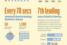 Salud Publica y Demencia