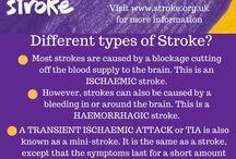 Stroke Awareness / Raising awareness of stroke