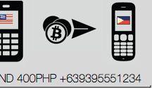 BTC Bitcoin Tech (Excluding Exchanges)