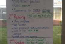 Close Reading / Close Reading Strategies and Lessons