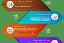 Link Building Infographic / Discuss about link building tips