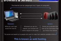 Digital world / Seo,web.domain,social media