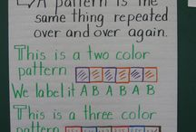 Math patterning