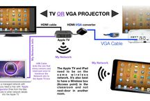 Technology for the Classroom / Variety of Technology for instructional use